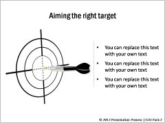 Aiming for the Right Target