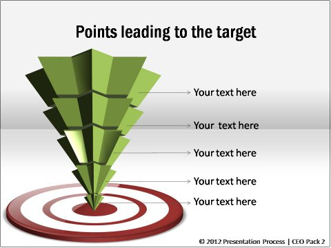 Points that Lead to Target