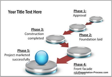 PowerPoint Template For Project Phases