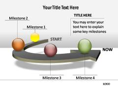 powerpoint timeline graphics