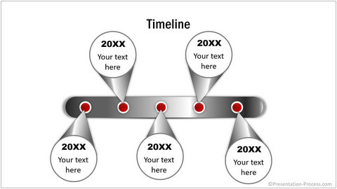 powerpoint timeline charts