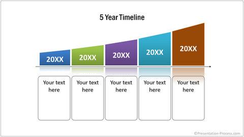 powerpoint slide makeover pharma company timeline slide