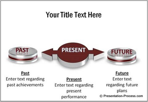 PowerPoint Circle Template Timeline Image