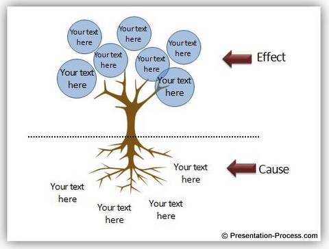 powerpoint tree roots