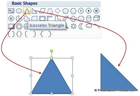 innovative powerpoint triangle ideas for your diagrams