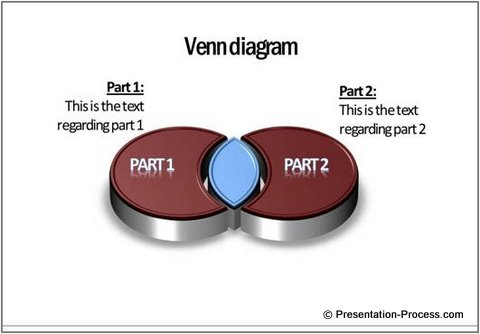 segmented venn diagram in powerpoint 2010. Black Bedroom Furniture Sets. Home Design Ideas