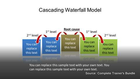 PowerPoint Waterfall Cascading
