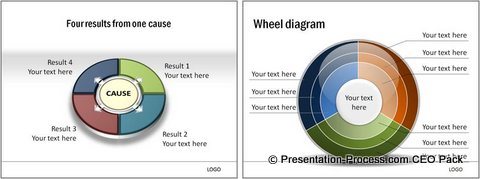 PowerPoint Wheel Diagrams from CEO Pack