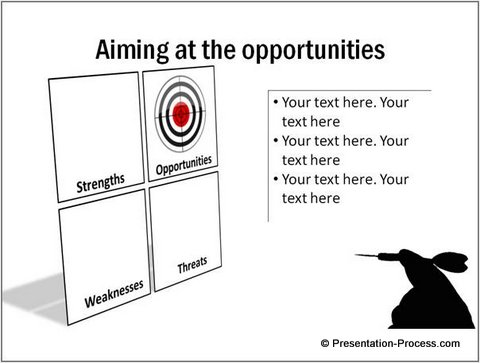 SWOT analysis template with silhouette