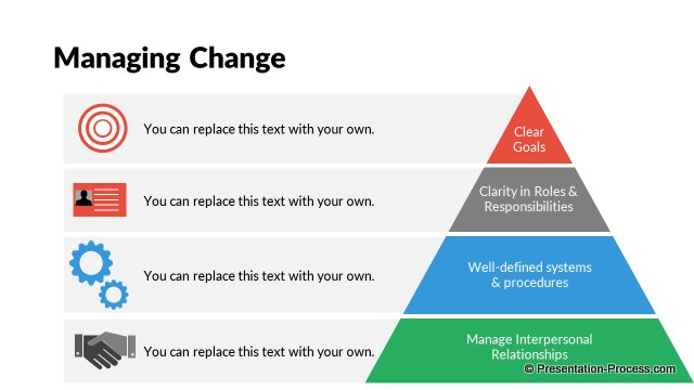managing change due to downsizing and The 'downsizing' of organisations has become widespread  the manner of  managing such change affects how employees feel about the change, and their   'survivors' as well as the 'victims' of downsizing leads to other types of  intervention.