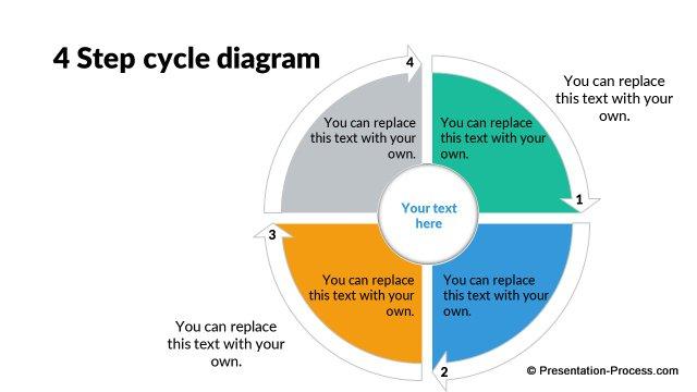 Flat design templates powerpoint circle ccuart Images