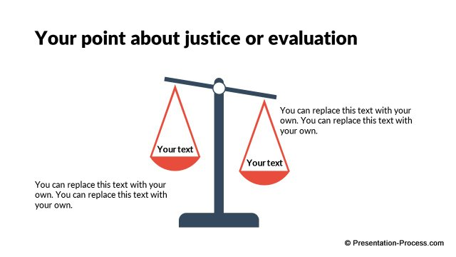 Justice or evaluation template