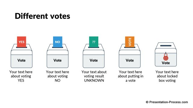 Different types of votes in a ballot box