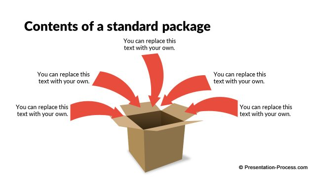 Contents of a standard package