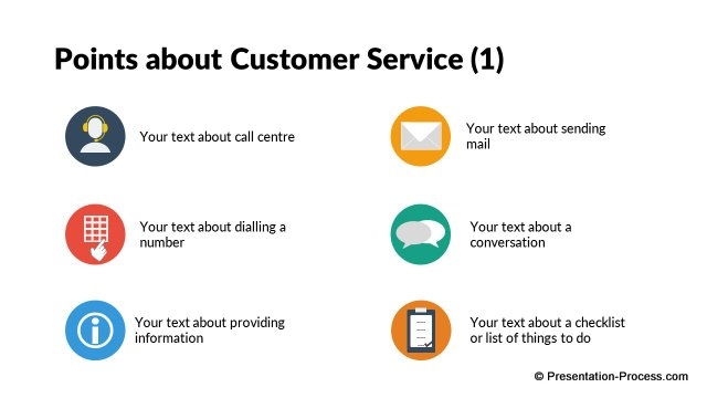 Points about Customer Service (1)