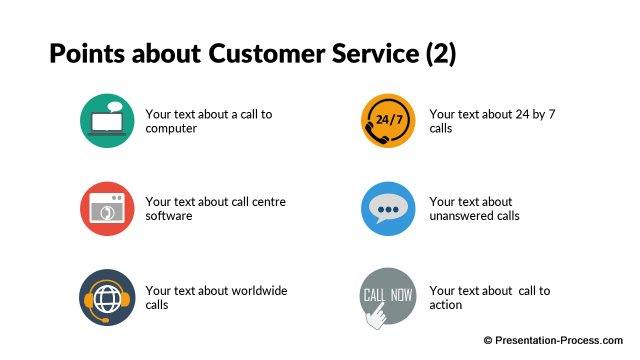 Points about Customer Service (2)