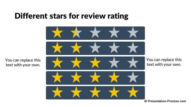 Different stars showing review rating