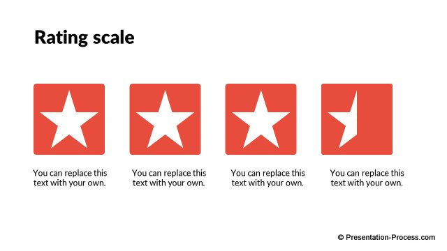 Editable rating scale