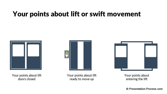 Lift or Swift Movement Icon