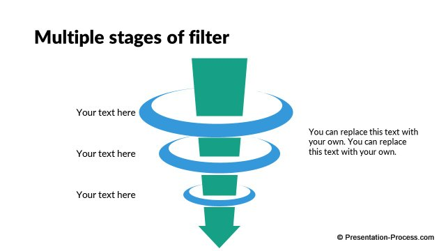 Multiple stages of filter