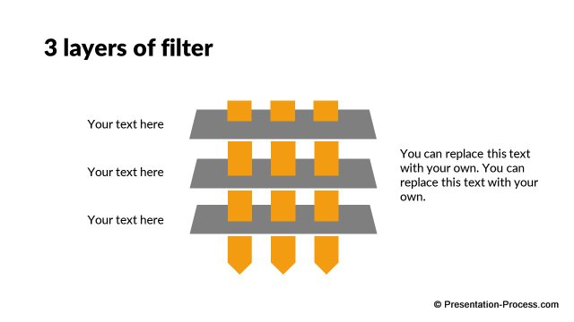 3 Layers of filter