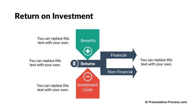 flat design powerpoint finance templates