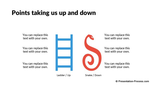 Snakes and Ladders as metaphor