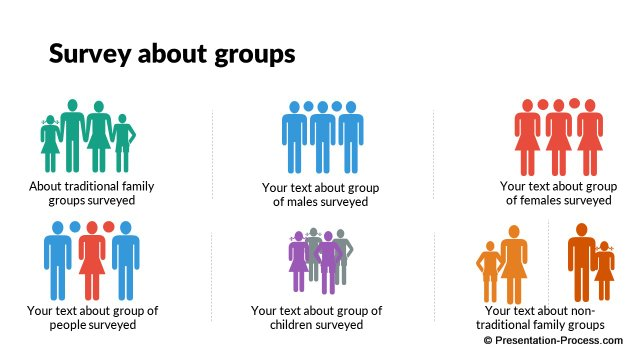 Statistics about groups