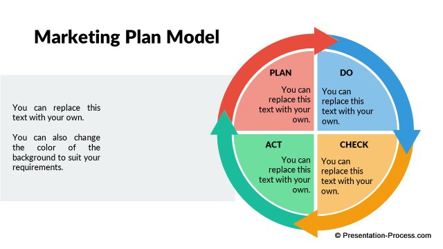 marketing planning models Business plan template elements of a business plan revenue model for the business plan promotional materials and plan the marketing campaign that should.
