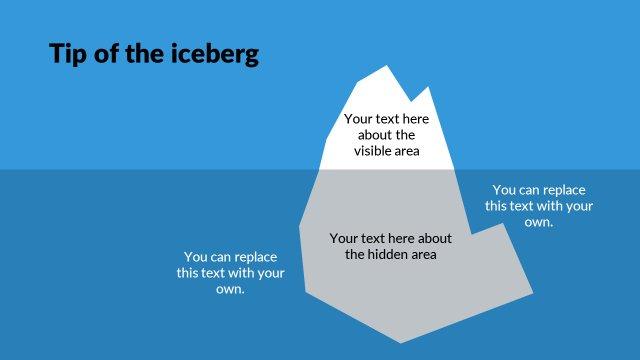 iceberg diagram template 16600 interiordesign