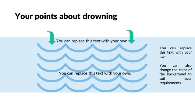 Point about drowning