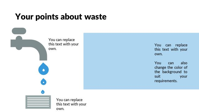 Points about waste