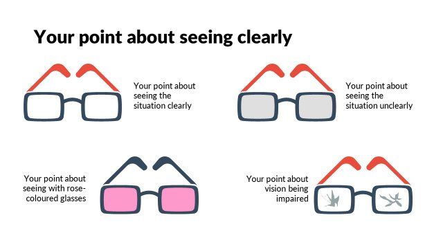 Points about vision