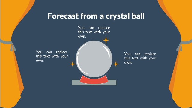 Forecast from crystal ball