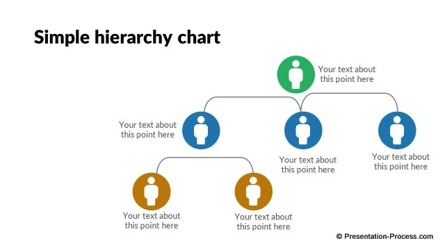 Simple hierarchy chart