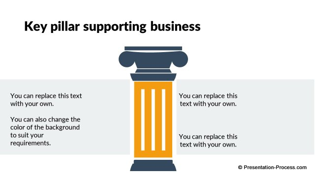 Key Pillar supporting business