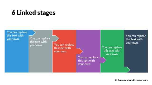 6 Linked stages