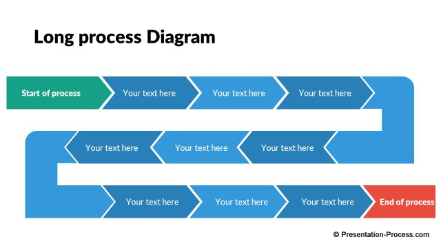 Long process diagram