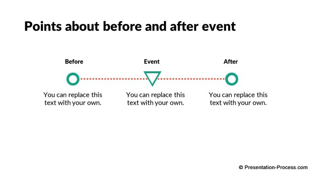 Before and After event