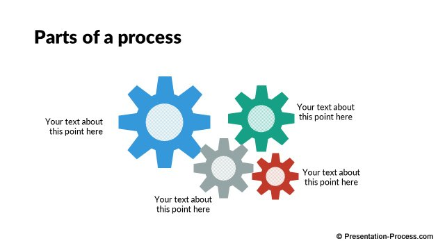 Parts of a process with gears
