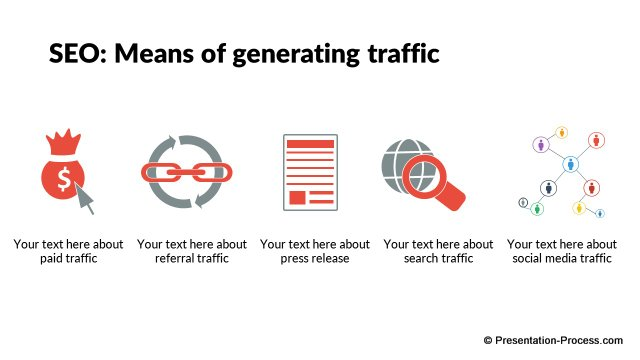 SEO: Means of generating traffic