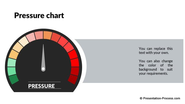 Pressure chart infographic