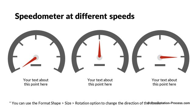 Speedometers at different levels