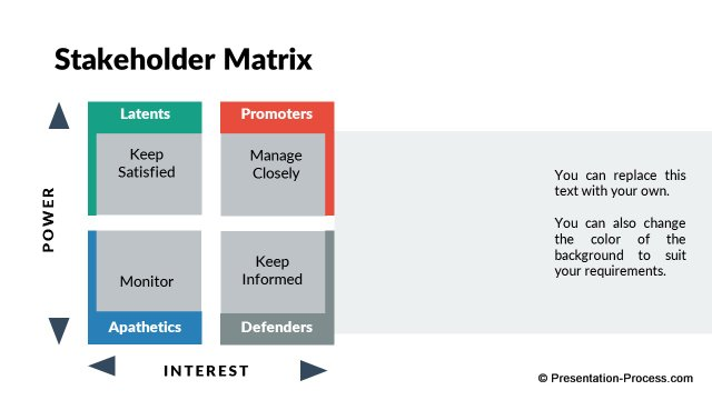 advantages and disadvantages of stakeholder analysis The advantages of shareholder value analysis are performed as follows: it provides a long term financial however disadvantages of the shareholder value analysis are performed as follows under this assumption financial researches have shown that stakeholder-oriented firms are usually.