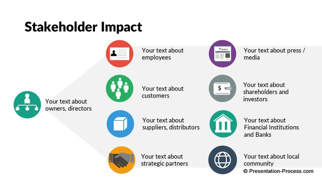 Evaluating Stakeholder Impact with Icons