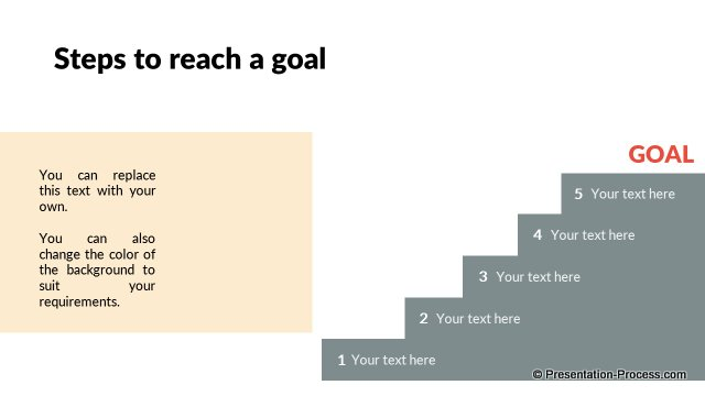 Steps to reach a goal