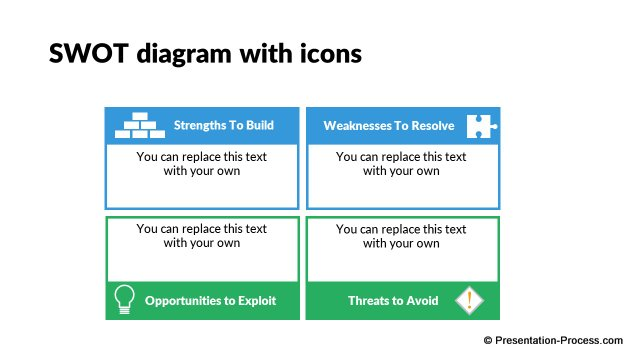 SWOT Diagram with Icons