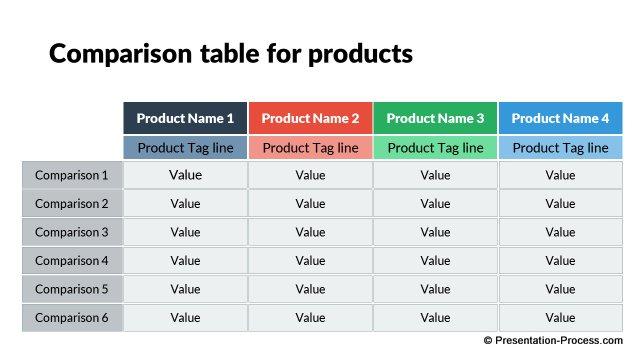Flat design templates powerpoint infographics for Comparison table design