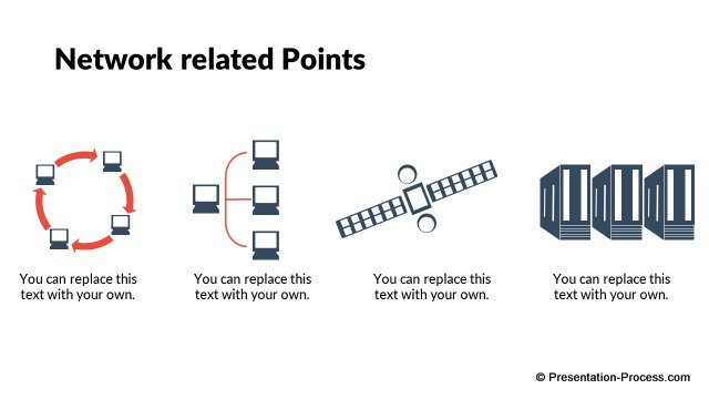 Network related points
