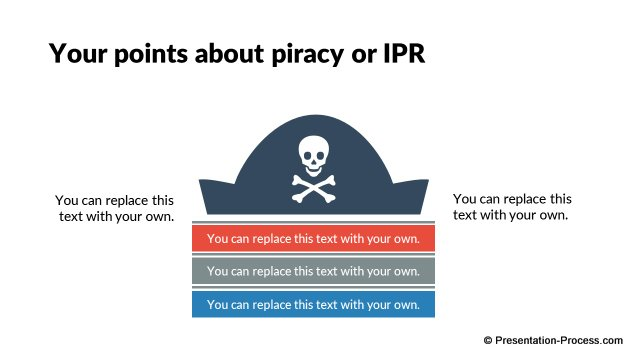 About Piracy or IPR